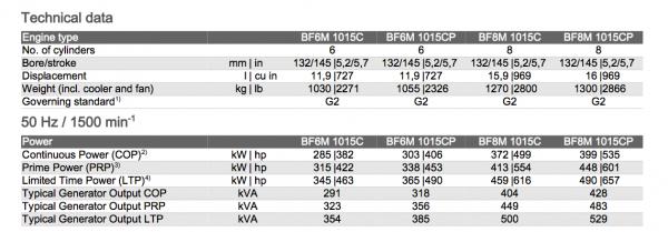 tec6 600x209 - شاپ منوال راهنماي تعميرات موتور دویتس Deutz BFM1012،1013